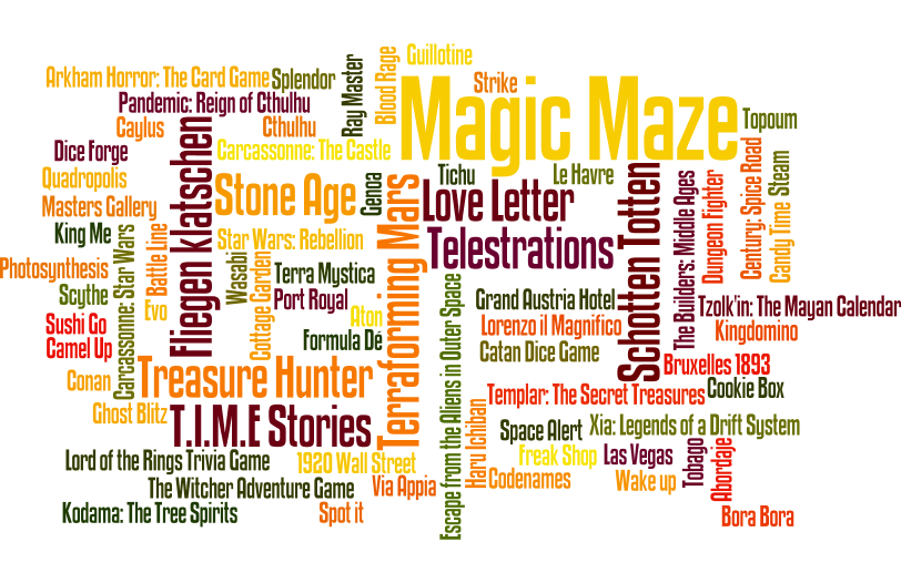 games tag cloud 2017